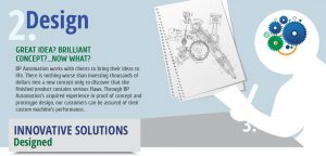 design banner - product design services