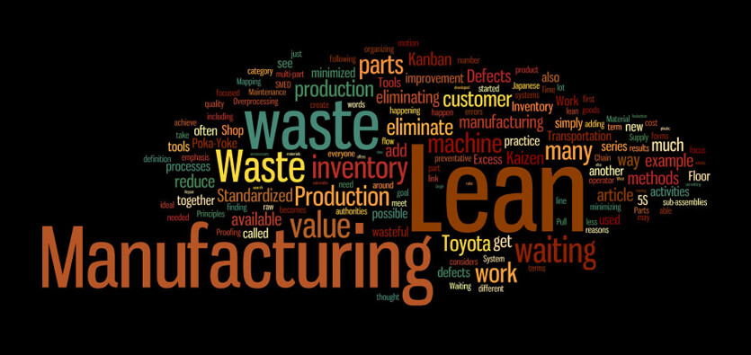 How to Improve Productivity and Profitability of Your Manufacturing Processes
