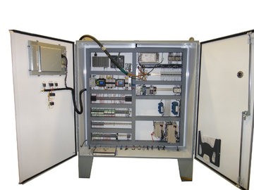 Advantages of Custom Control Panel